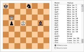 Endgame tablebase - Wikipedia