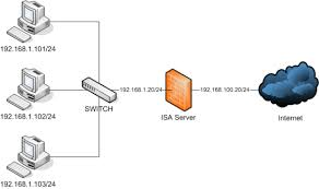 how to protect your network  firewall best practices