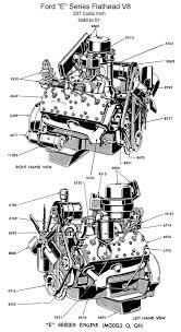 similiar flathead ford engine schematics keywords ford flathead v8 engine likewise ford flathead v8 fuel pump diagram