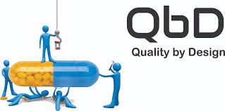 Image result for QbD in API Manufacturing