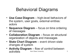 uml sequence diagrams    activity    behavioral diagrams
