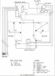 wiring diagram 1982 ez go golf cart wiring image ez go gas golf cart wiring diagram ez auto wiring diagram schematic on wiring diagram 1982