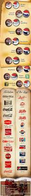 top ideas about coca cola logo logo coca 4 6 2012 history of coca cola vs pepsi infographic