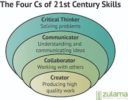 best ideas about st century learning st 21st century students need to have the 21st century skills that will make them stand out