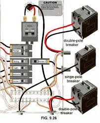 connect to wire fuse box car wiring diagram download moodswings co How To Wire To Fuse Box home fuse box wiring diagram facbooik com connect to wire fuse box free wiring diagram for breaker box wire fuse box