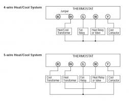 thermostat wiring for heat pump goodman images wire hunter thermostat wiring diagram
