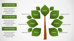 green cause effect diagram for powerpoint slidemodel cause effect analysis slide design for powerpoint