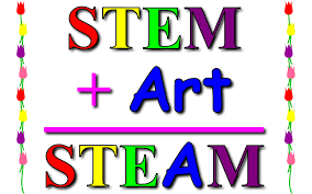 Image result for STEM clipart