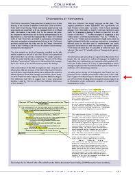 Edward Tufte forum  Columbia Accident Investigation Board  The     Edward Tufte Edward Tufte