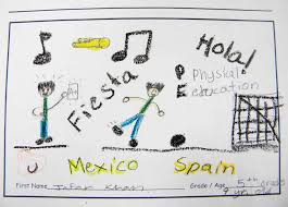 my favorite holiday essay in spanish  my favorite holiday essay in spanish