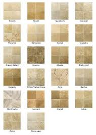 choosing kitchen floor tile important lately we seem to be selecting a lot of tile for various clients who a