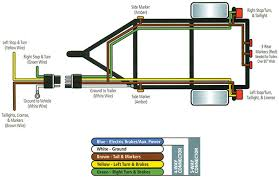 how to wire a way trailer plug wires images trailer trailer wiring color code diagram together 7 way
