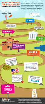 best images about infographics william complete your education college infographic