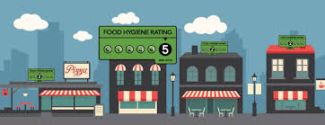 level 2 food hygiene certificate example questions TiFSiP | Analysis - How to clean up your kitchen for a 5 star food .