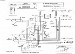 sunl scooter wiring diagram wiring diagrams and schematics taotao atv wiring diagram car