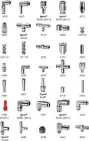 Fittings <b>&</b> Accessories