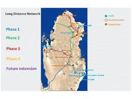 qatar rail restarts civil works tendering railway gazette map of qatar rail s proposed long distance passenger amp freight railway network image