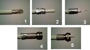 Какой антенный штекер лучше выбрать