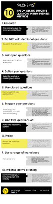 10 tips on effective questioning in new business meetings alchemis infographic 10 tips on asking effective questions in