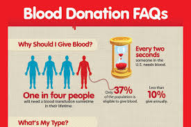 39 Catchy Blood Drive Campaign Slogans | BrandonGaille.com