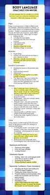 body language cheat sheet for writers thestoryreadingapeblog com body language cheat sheet for writers thestoryreadingapeblog com