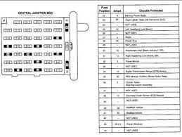 ford e350 fuse box diagram ford wiring diagrams online