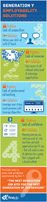 images about job hunting tips facts how to job hunting here is an infographic about solutions for job seeking gen y ers