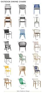 dining chair uk bing images