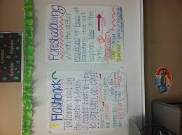 anchor charts foreshadowing and flashback fifthgradeflock com anchor charts foreshadowing and flashback