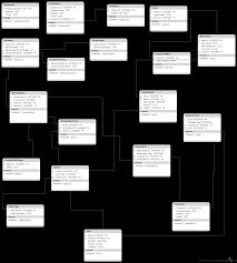 database model templates to visualize databases   creately blogdatabase model templates for restaurant databases