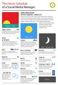 the life of a social media manager how to spend time on social media social media manager hectic schedule