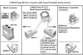 l14 20r wiring diagram wiring diagram for car engine nema l6 30 plug wiring diagram view as well nema 6 50 wiring diagram besides wiring
