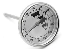 <b>Термометр</b> 15305 для мяса - Агрономоff