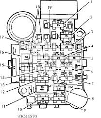 fuses circuit breakers 1984 1991 jeep cherokee xj fig 1 fuse panel identification courtesy of american motors corp