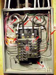 220 240 wiring diagram instructions dannychesnut com House Breaker Box Wiring Diagram breaker panel anatomy home breaker box wiring diagram