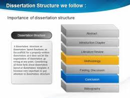 Tourism and Hospitality Dissertation Topics   Research Prospect Pinterest Most Popular Documents from The Emirates Academy of Hospitality Management