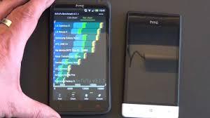 AnTuTu Benchmark-Check | HTC One X plus, HTC Windows Phone 8s