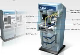 Ξήλωσαν ATM στη Θεσσαλονίκη