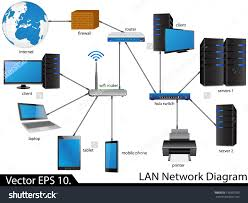 lan network diagram vector illustrator   eps    for business and    save to a lightbox