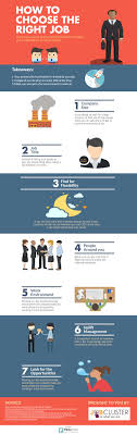 17 best images about career development and planning how to choose the right job infographic