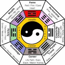 apply feng shui to your home apply feng shui