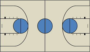 top basketball court diagramslooking for     able basketball court diagrams