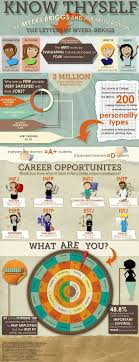 17 best images about essential soft skills infographic soft skills