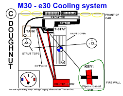 m30 e30 cooling hose configurations r3vlimited forums also my original diagram of the m30 cooling system was for the b35