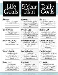 best goal setting quotes smart com quotes 3 goals you need life goals 5 year plan daily goals