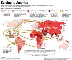 works cited modern day slavery human trafficking