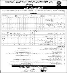 fgei jobs federal govt educational institutions punjab kpk sindh related fgei jobs federal govt educational