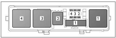saab fuse box diagram auto genius saab 9 3 fuse box fuse panel in front of battery