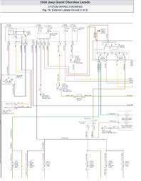 jeep grand cherokee fuse box diagram wirdig 1996 jeep grand cherokee laredo system wiring diagrams exterior lamps