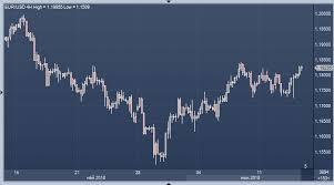 """ProFinance.Ru код анонса статьи """"Драги обязательно даст евро ..."""